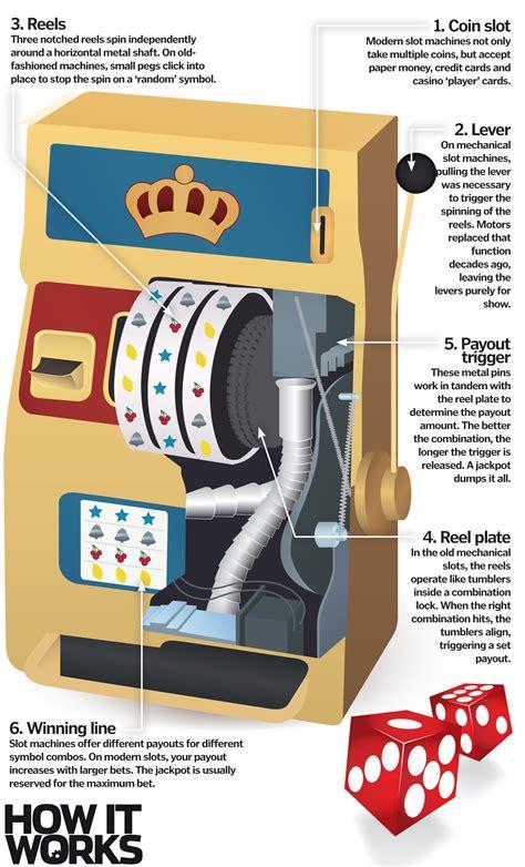 Do slot machine jammers still work quora jpg 1404x2318